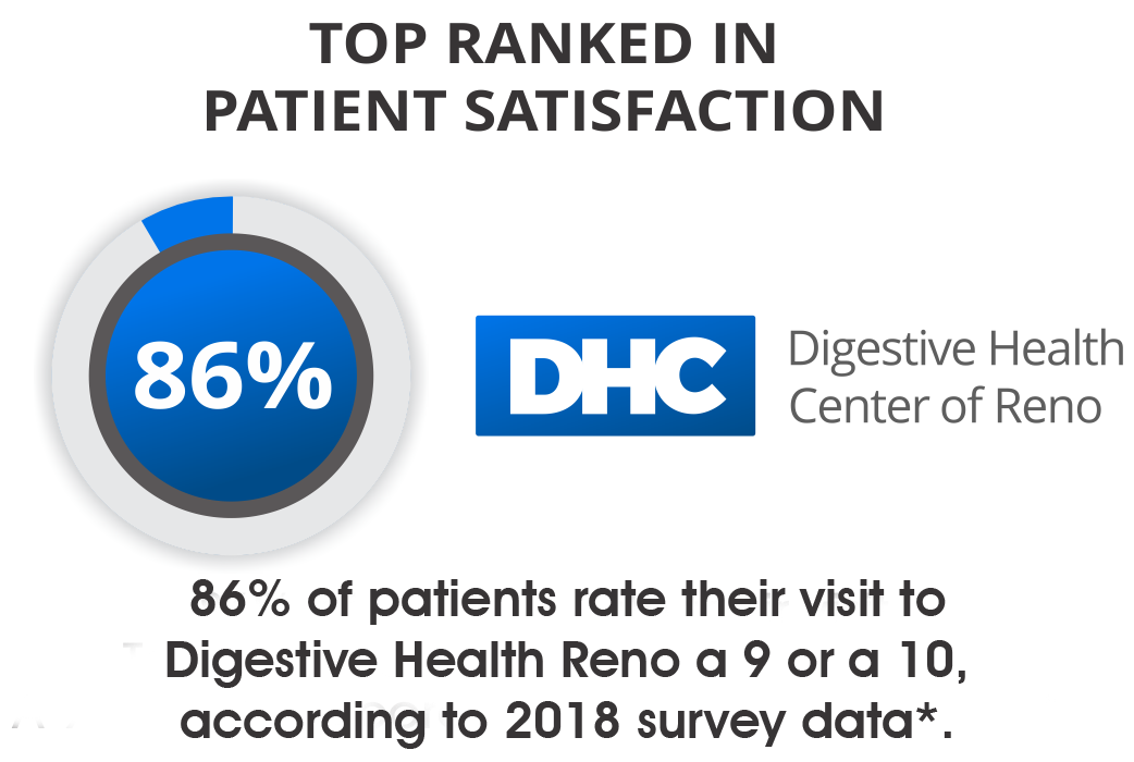 Top Ranked in Patient Satisfaction -Digestive Health Center of Reno