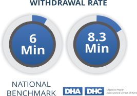 Withdrawal Rate - Digestive Health Center - 8.3 Minutes